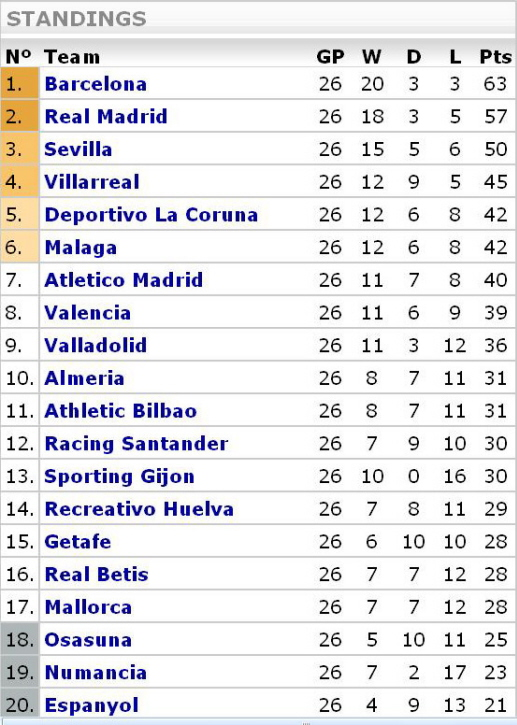 la-liga-week-26-table1