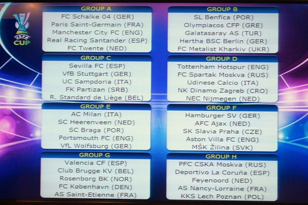 uefa The Sync: Tough Draws in the UEFA Cup