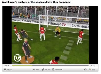 telegraph tv The Future of Premier League Goal Highlights on the Internet