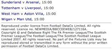 premier league fixtures Google Adds Premier League Fixtures and Results to Search Engine Results Pages
