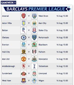 fantasy-premier-league Join The 2008/2009 Fantasy Premier League