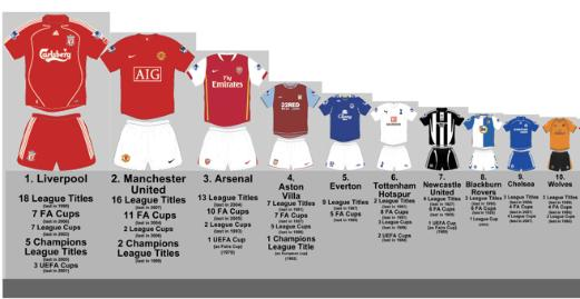 top-english-football-clubs.jpg