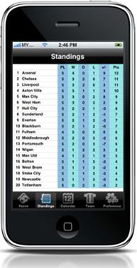 epl phone app 3 Premier League Comes To The iPhone: EPL Live! App Review