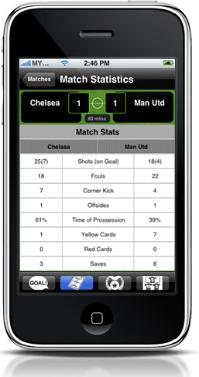 match statistics Premier League Comes To The iPhone: EPL Live! App Review