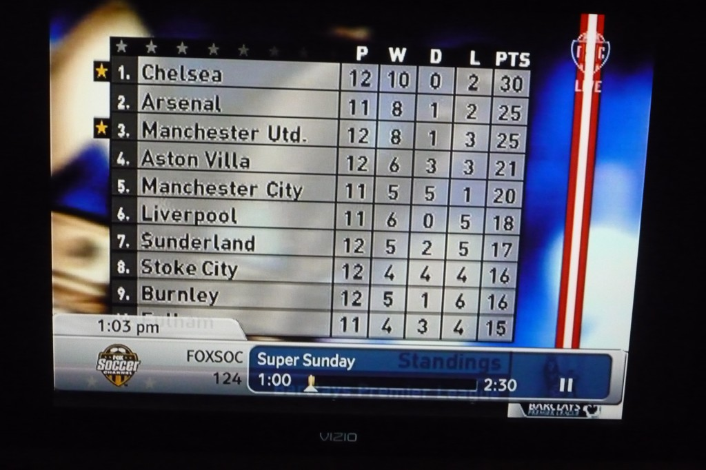 spurs left out fsc table 1024x682 Tottenham Hotspur Disappears On Fox Soccer Channel