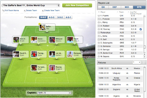 world cup fantasy challenge World Cup 2010 Fantasy Football: Sign Up Today