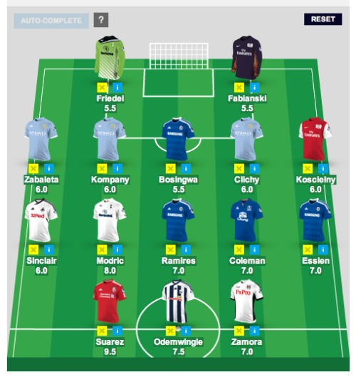 fantasy premier league 2011 121 Fantasy Premier League Tips: Gameweek 3