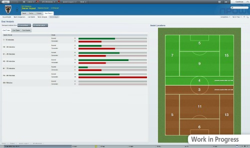 football manager 2012 screenshot 21 Football Manager 2012: Photos and Videos And More Than 800 New Features