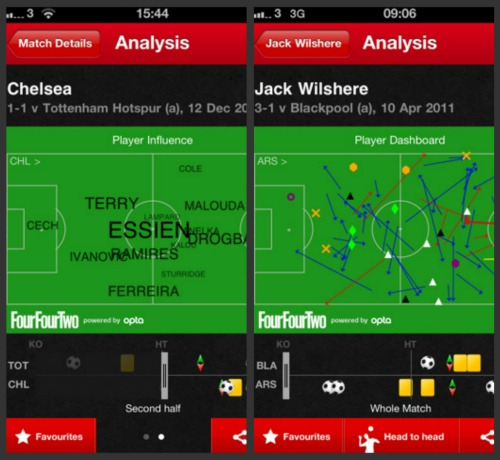 FourFourTwo Soccer Stats Zone: iPhone App Review
