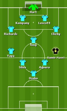 man city squad1 What is Manchester Citys Best Starting XI?