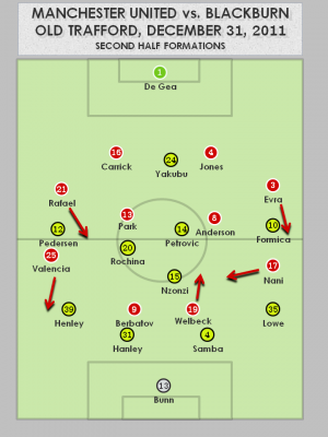ManUtd v Blackburn 12.31.11 Second Half Sub 300x400 Manchester United 2 3 Blackburn Rovers: Tactics