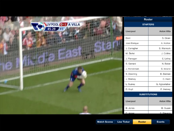 FOX Soccer 2Go iPad App Roster FOX Soccer 2Go: The Definitive Guide to FOX Soccers Web and Mobile Apps