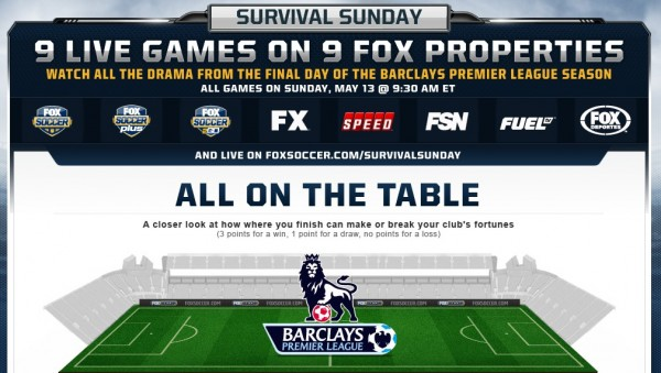 fox survival sunday 600x339 Why FOXs Plans for Premier League Survival Sunday Make Me Nervous