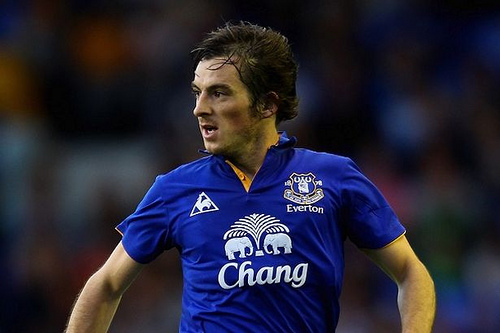 leighton baines Can Leighton Baines Take Over From Ashley Cole for England?