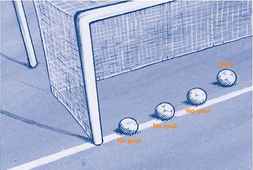 goal line technology Goal line Technology to Make Debut at Club World Cup: The Daily EPL