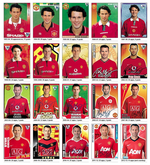 ryan giggs 20 Years of Ryan Giggs Featured In Soccer Stickers [PHOTO]
