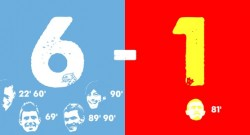 man-city-man-united-6-1-graphic
