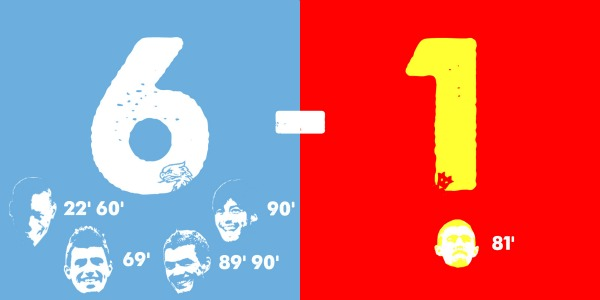 man city man united 6 1 graphic Alex Ferguson Refuses to Discuss Man Uniteds 6 1 Old Trafford Defeat to Man City: The Nightly EPL