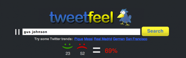 gus johnson tweetfeel 600x188 69% Of Tweets About Gus Johnson's Barca Bayern Commentary Were Negative