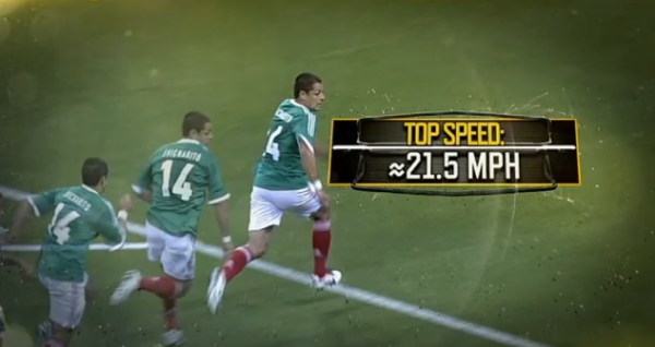 chicharito espn 600x318 ESPN Deconstructs What Makes Man United and Mexico Striker Chicharito So Dangerous [VIDEO]