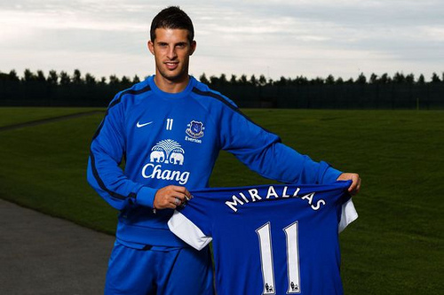kevin mirallas1 Kevin Mirallas Can Be Everton's Key Man Under Roberto Martinez