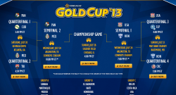 2013-gold-cup