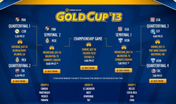 2013 gold cup 600x353 USA vs Panama, 2013 CONCACAF Gold Cup Final: Open Thread