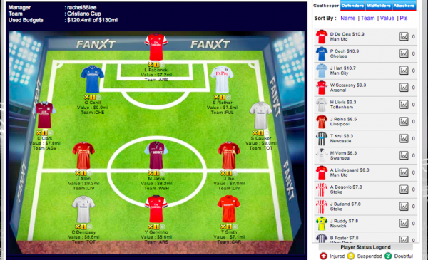 fantasy english premiership game 600x365 Review of Fantasy English Premiership, A Fantasy Football Game With A Difference