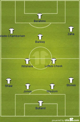 abFtf54aqe Englands Line Up That Could Win The 2022 FIFA World Cup