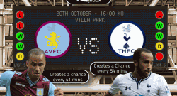 aston-villa-spurs
