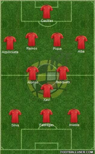 Spain XI Spain: World Cup 2014 Team Preview