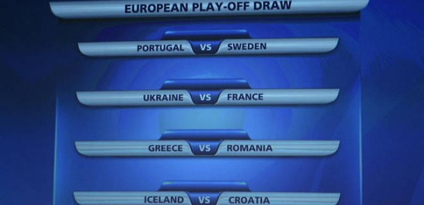 world cup draw 600x290 World Cup Playoffs Plus Scotland vs USA and England vs Chile: Open Thread