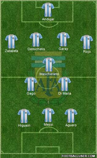 World Cup 2014 Team Preview: Argentina, La Albiceleste (The White and Sky-Blue)