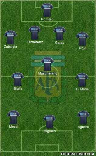 Argentina XI Argentina: World Cup 2014 Team Preview