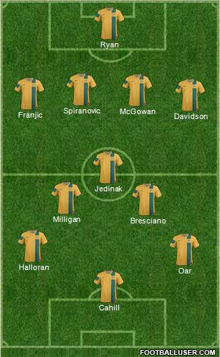 Australia XI2 Australia: World Cup 2014 Team Preview