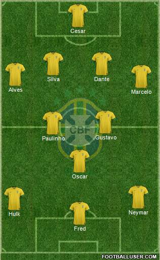 Brazil XI Brazil: World Cup 2014 Team Preview