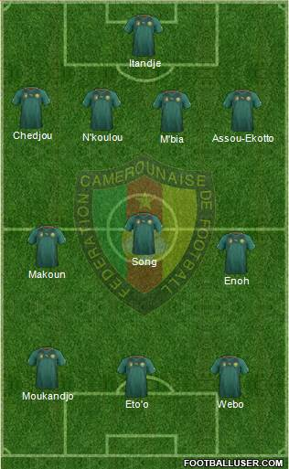 Cameroon XI Cameroon: World Cup 2014 Team Preview
