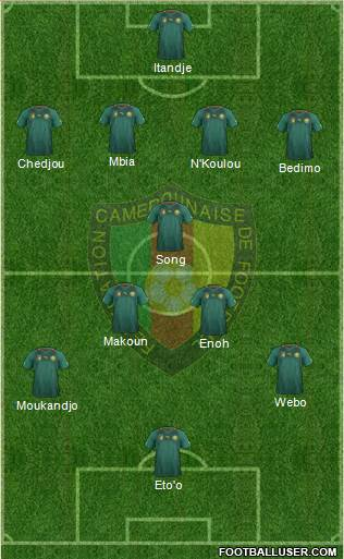 Cameroon XI2 Cameroon: World Cup 2014 Team Preview