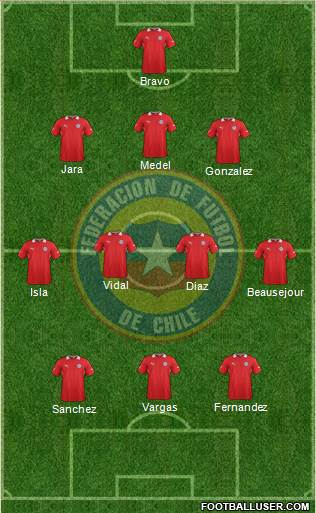 Chile XI1 Chile: World Cup 2014 Team Preview