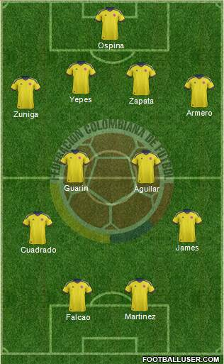 Colombia XI1 Colombia: World Cup 2014 Team Preview