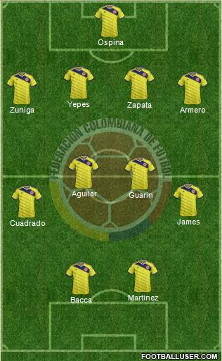 Colombia XI2 Colombia: World Cup 2014 Team Preview