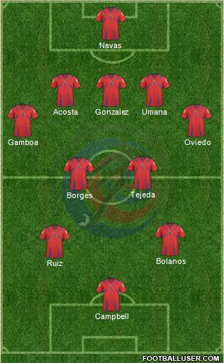 Costa Rica XI Costa Rica: World Cup 2014 Team Preview