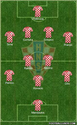 Croatia XI2 Croatia: World Cup 2014 Team Preview