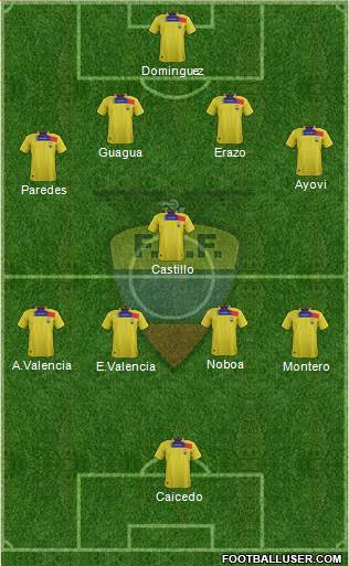 Ecuador Ecuador: World Cup 2014 Team Preview