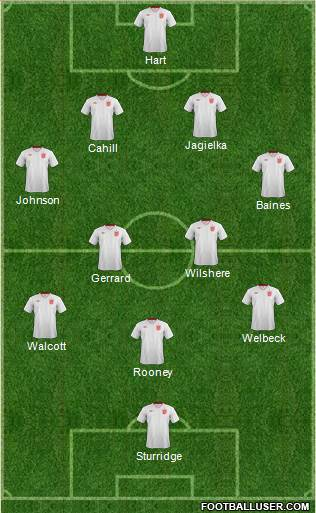 England XI England: World Cup 2014 Team Preview