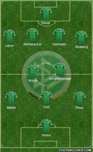 Germany XI Germany: World Cup 2014 Team Preview