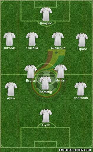 Ghana XI3 Ghana: World Cup 2014 Team Preview
