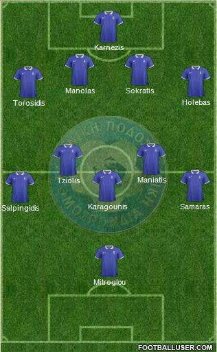 Greece XI1 Greece: World Cup 2014 Team Preview