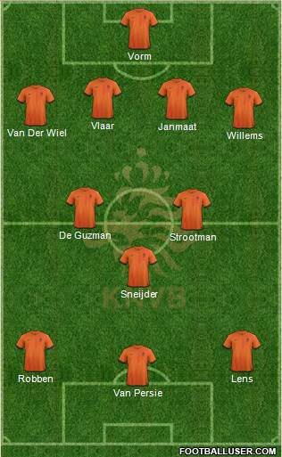 Holland XI Holland: World Cup 2014 Team Preview