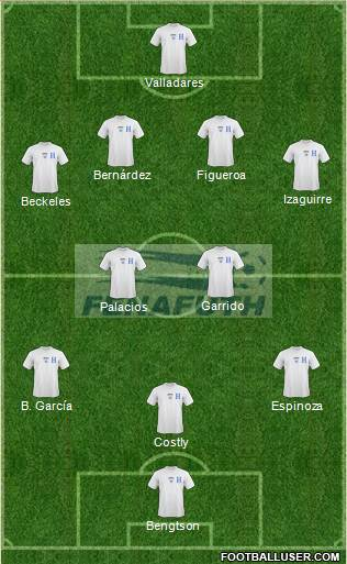 Honduras XI Honduras: World Cup 2014 Team Preview